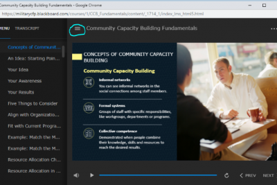 A screen from the e learning module on Community Capacity Building at Military OneSource My Training Hub showing the course outline.